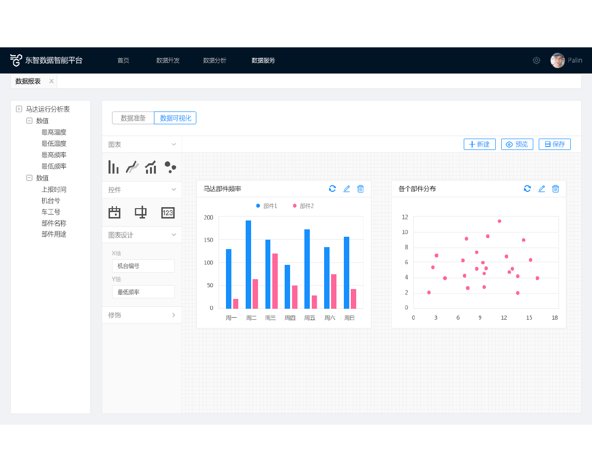 数据服务平台